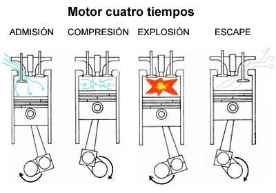 Como limpiar de la gasolina la ropa