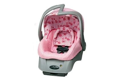 Las Sillas De Auto Para Bebes Y Ninos