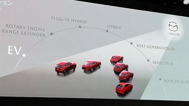 Mazda EV - 2030