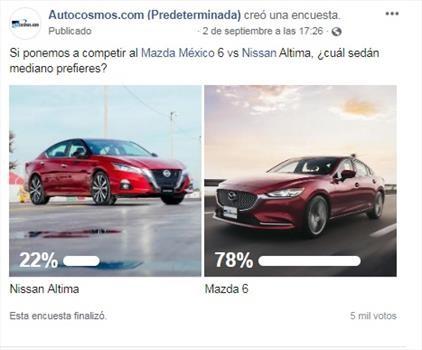 Nissan Altima vs Mazda6 - Encuesta Facebook