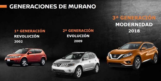 Nissan Murano 2019 A Prueba Autocosmos Com
